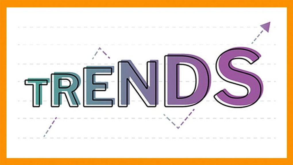 Yieldmo Q3 Attention Trends